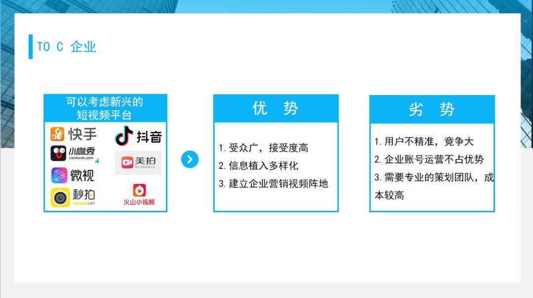 G3云推广 | 视频营销解析